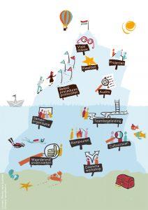 IJsberg met tools en workshops voor beter functionerende teams