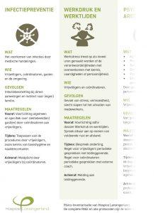 Deel van overzichtsinfographic Risico Inventarisatie en Evaluatie