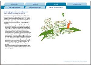Illustratie over toegang en vindbaarheid van jeugdhulp in de gemeente Oss