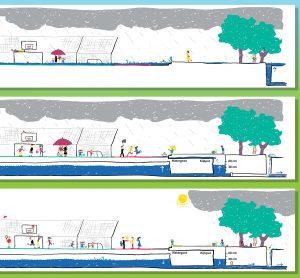 Infographic over de werking van de waterberging