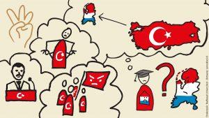 Zorgen over Turkije in beeld