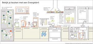 illustratieserie-in-t-cursusboek-voor-milieucoaches