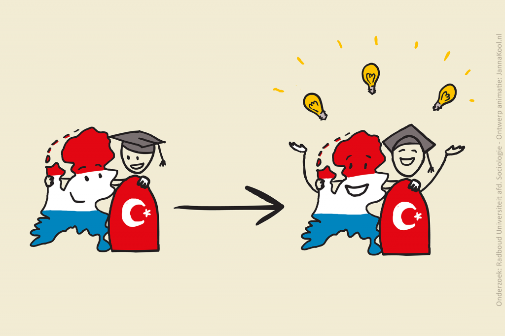 Nederland en Turkse hoogopgeleiden omarmen elkaar; samen helpen ze Nederland innoveren