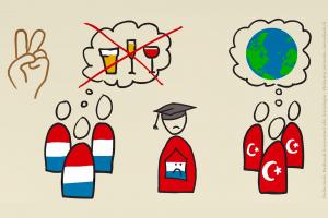 Turken met wereldbol in gedachten